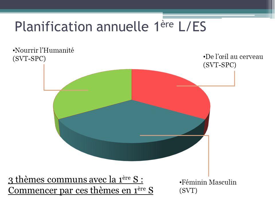 Planification annuelle 1ère L/ES
