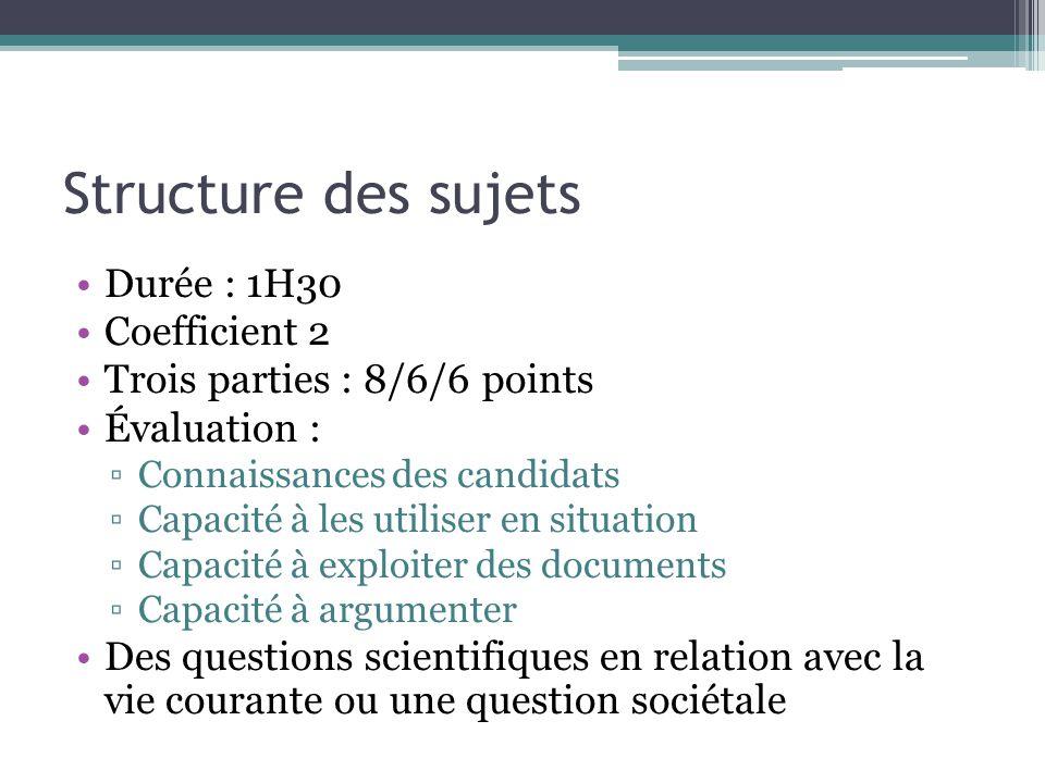 Structure des sujets Durée : 1H30 Coefficient 2