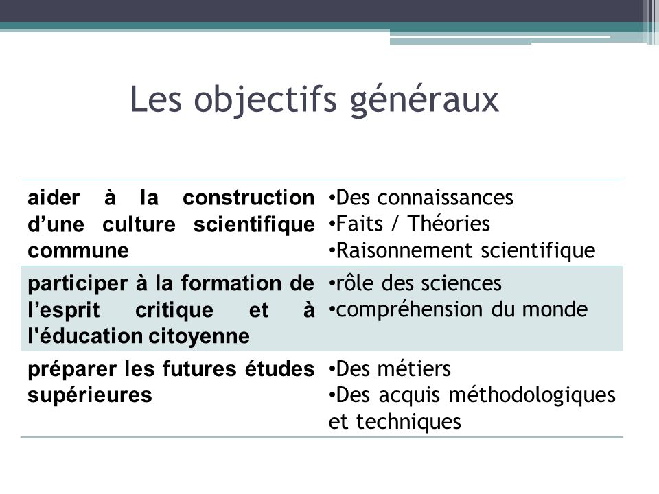 la formation de l esprit scientifique pdf