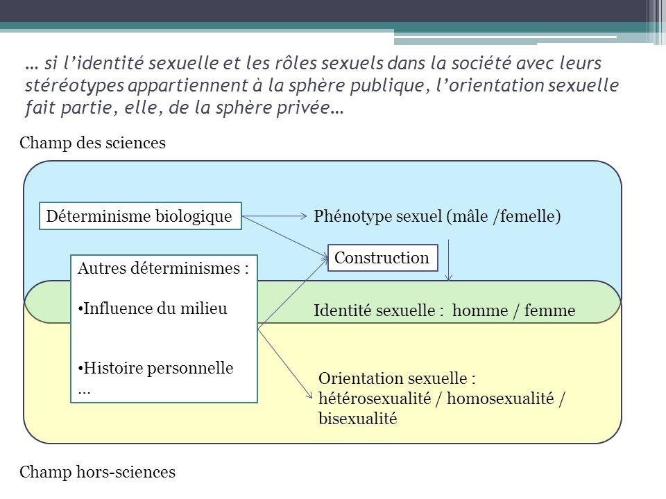 … si l'identité sexuelle et les rôles sexuels dans la société avec leurs stéréotypes appartiennent à la sphère publique, l'orientation sexuelle fait partie, elle, de la sphère privée…