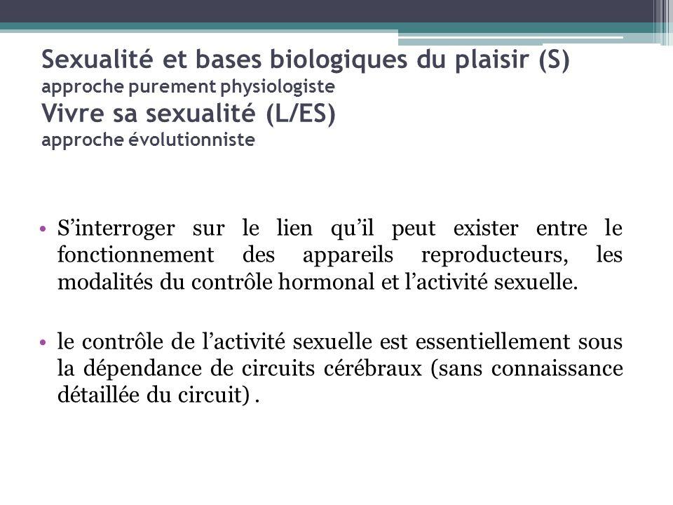 Sexualité et bases biologiques du plaisir (S) approche purement physiologiste Vivre sa sexualité (L/ES) approche évolutionniste