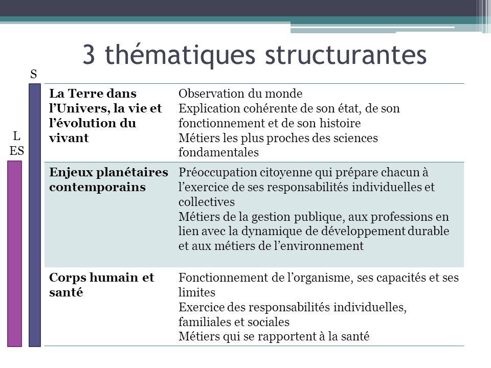 3 thématiques structurantes