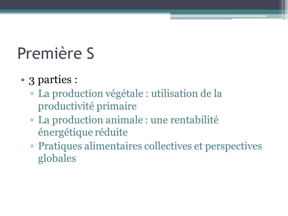 Première S 3 parties : La production végétale : utilisation de la productivité primaire.