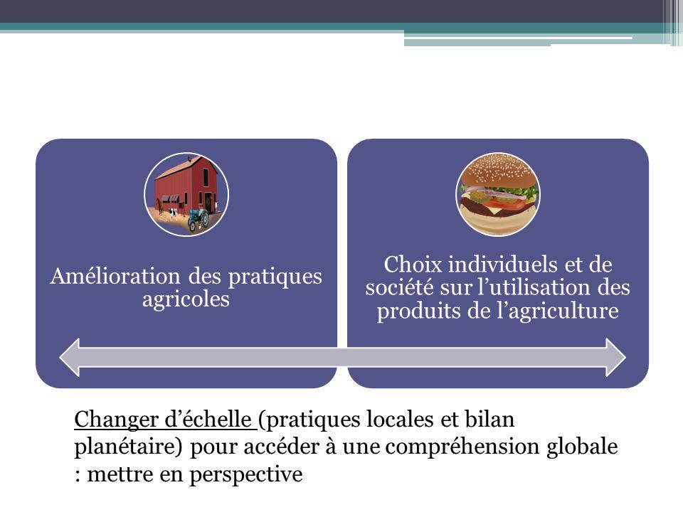 Amélioration des pratiques agricoles