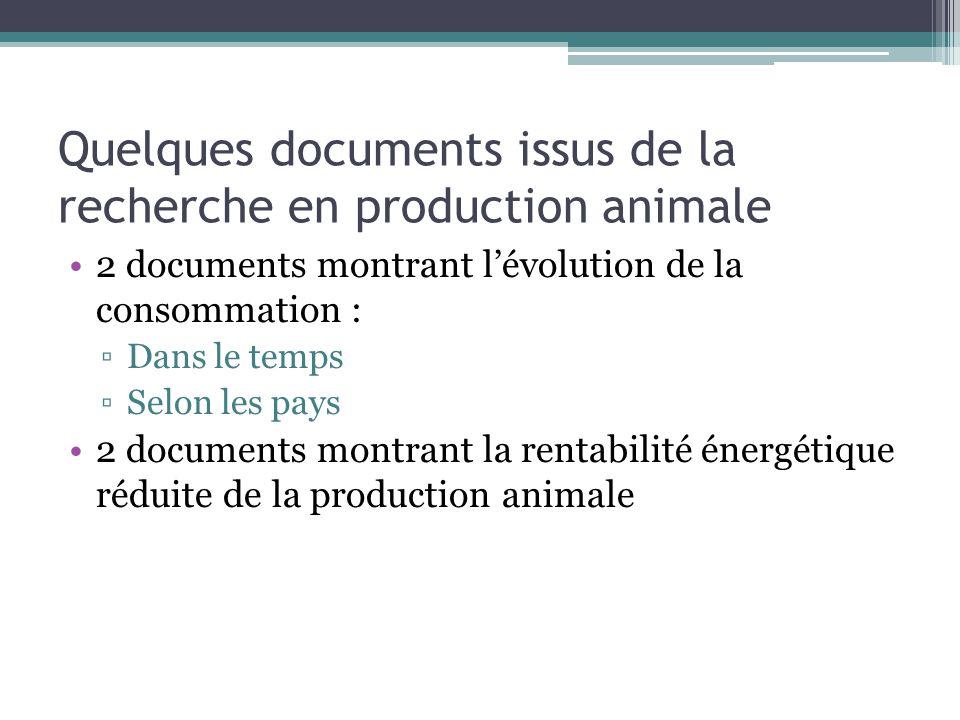 Quelques documents issus de la recherche en production animale