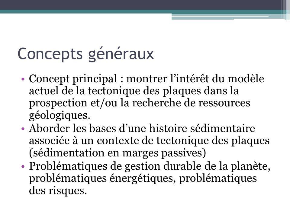 Concepts généraux