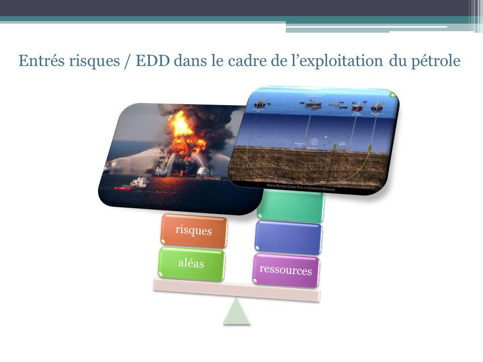 Entrés risques / EDD dans le cadre de l'exploitation du pétrole