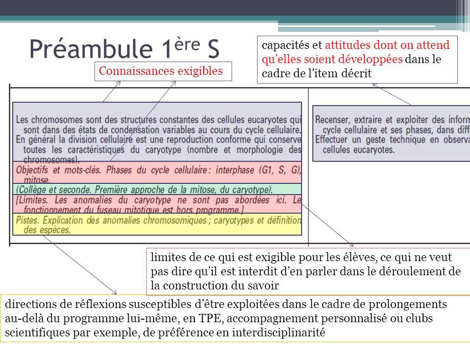 Préambule 1ère S capacités et attitudes dont on attend qu'elles soient développées dans le. cadre de l'item décrit.