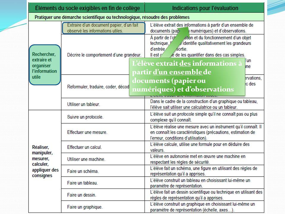 L'élève extrait des informations à partir d'un ensemble de documents (papier ou numériques) et d'observations