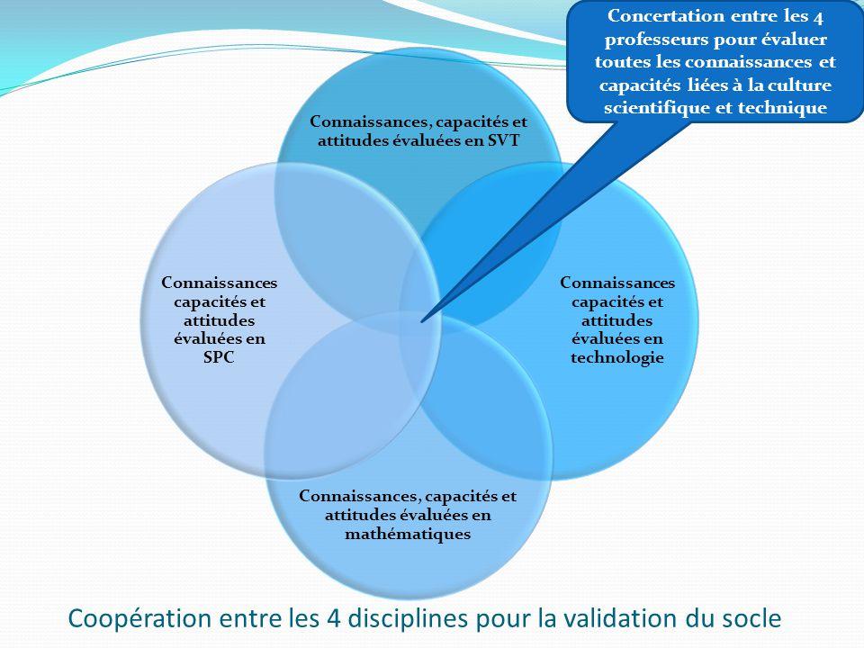Coopération entre les 4 disciplines pour la validation du socle