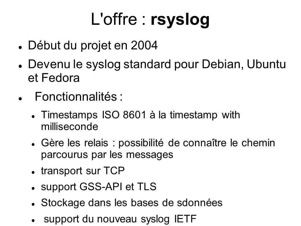 L offre : rsyslog Début du projet en 2004