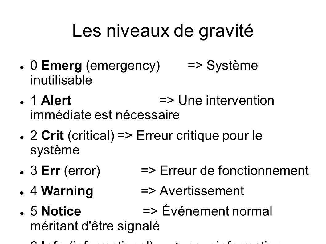 Les niveaux de gravité 0 Emerg (emergency) => Système inutilisable