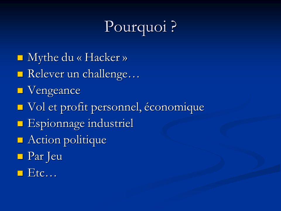 Pourquoi Mythe du « Hacker » Relever un challenge… Vengeance