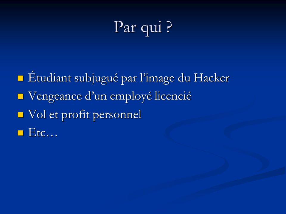 Par qui Étudiant subjugué par l'image du Hacker