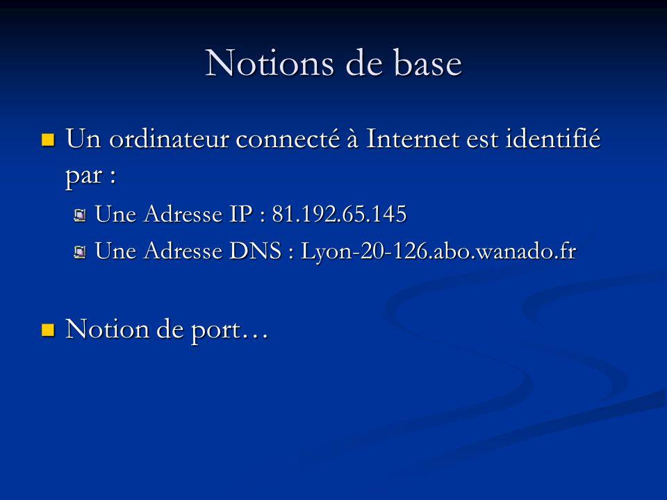 Notions de base Un ordinateur connecté à Internet est identifié par :