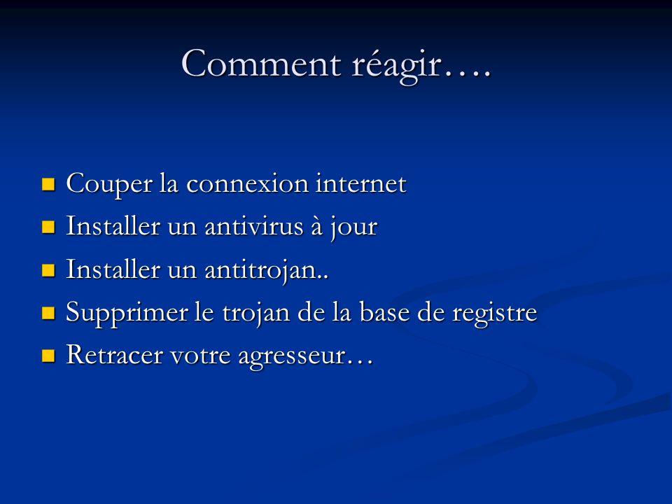 Comment réagir…. Couper la connexion internet
