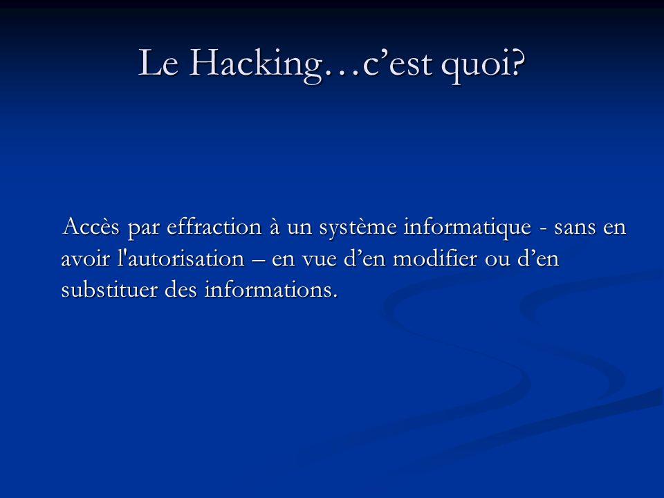 Le Hacking…c'est quoi