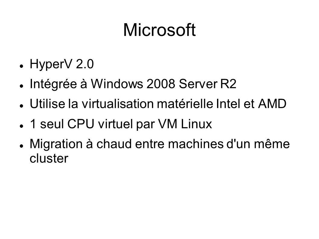 Microsoft HyperV 2.0 Intégrée à Windows 2008 Server R2