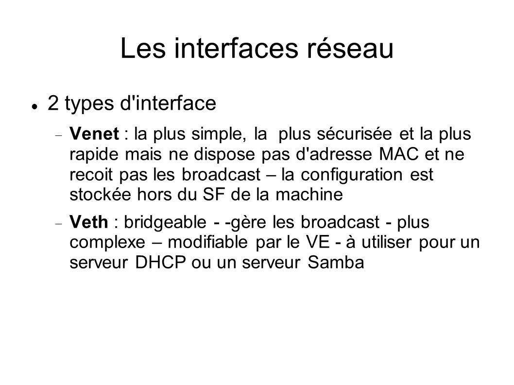 Les interfaces réseau 2 types d interface