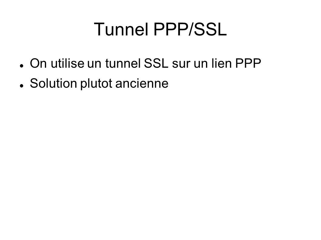 Tunnel PPP/SSL On utilise un tunnel SSL sur un lien PPP