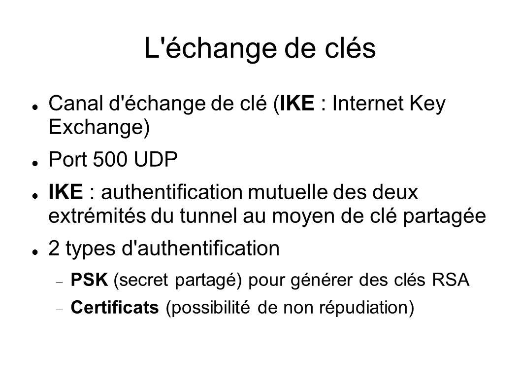 L échange de clés Canal d échange de clé (IKE : Internet Key Exchange)