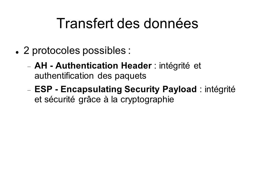 Transfert des données 2 protocoles possibles :