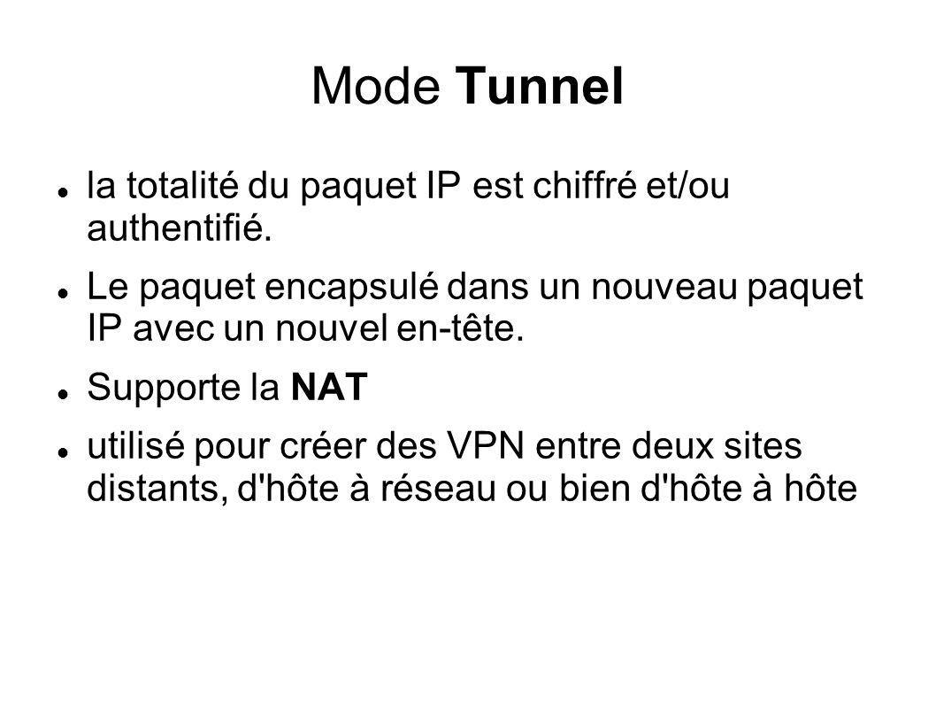 Mode Tunnel la totalité du paquet IP est chiffré et/ou authentifié.