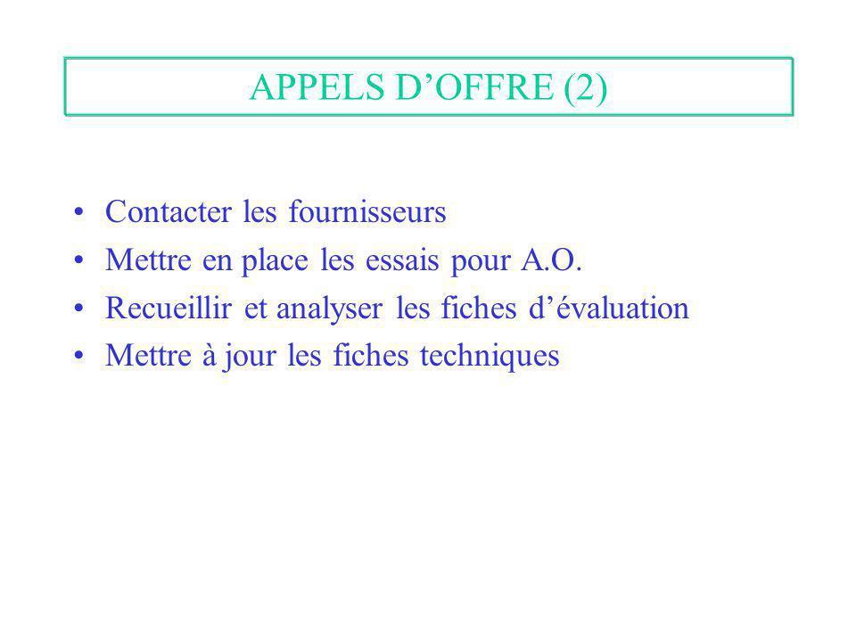 APPELS D'OFFRE (2) Contacter les fournisseurs