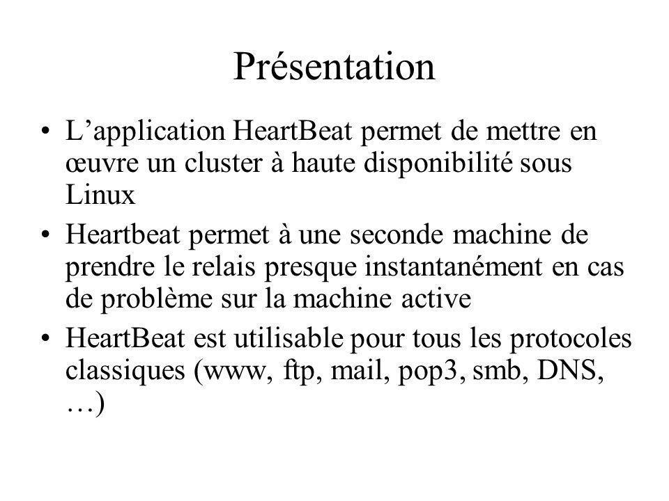 Présentation L'application HeartBeat permet de mettre en œuvre un cluster à haute disponibilité sous Linux.
