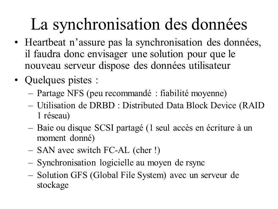 La synchronisation des données