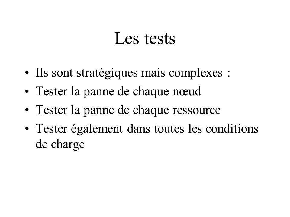 Les tests Ils sont stratégiques mais complexes :