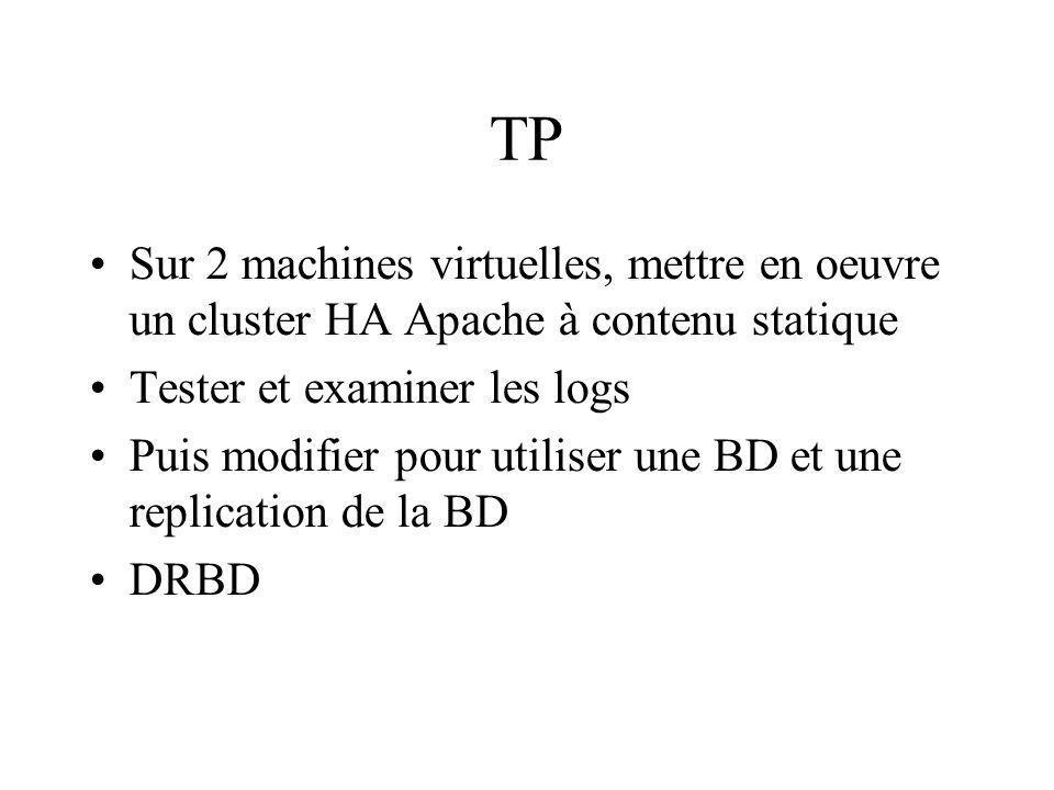 TP Sur 2 machines virtuelles, mettre en oeuvre un cluster HA Apache à contenu statique. Tester et examiner les logs.