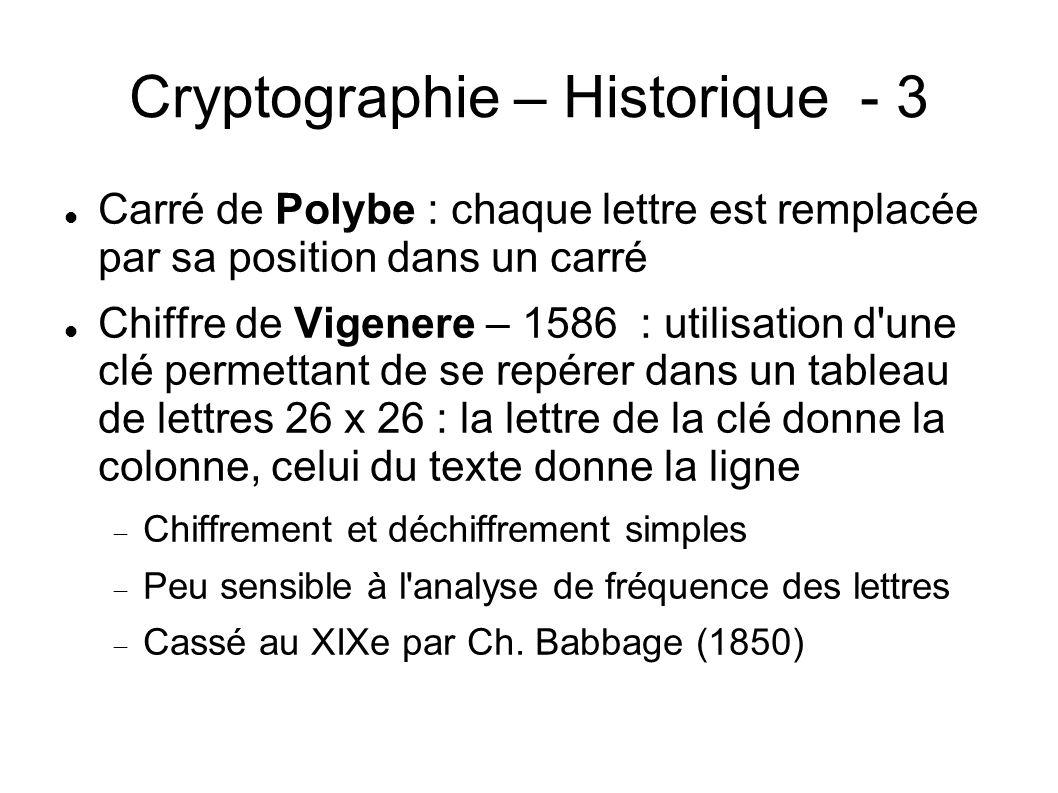 Cryptographie – Historique - 3