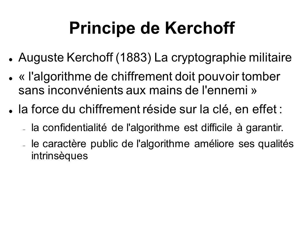 Principe de Kerchoff Auguste Kerchoff (1883) La cryptographie militaire.