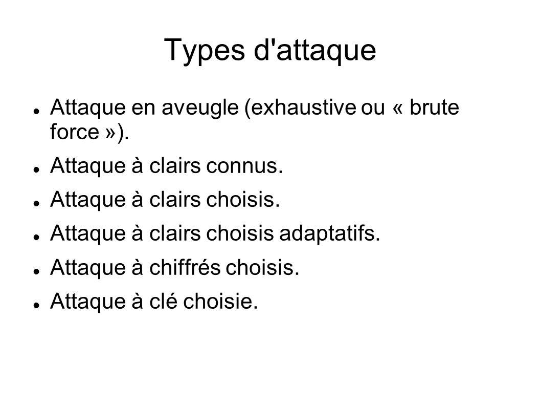Types d attaque Attaque en aveugle (exhaustive ou « brute force »).