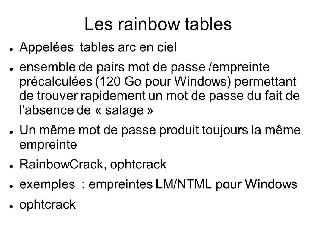 Les rainbow tables Appelées tables arc en ciel