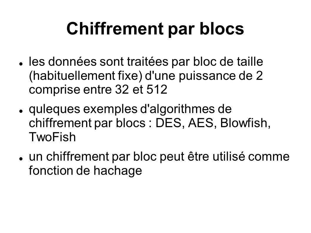 Chiffrement par blocs les données sont traitées par bloc de taille (habituellement fixe) d une puissance de 2 comprise entre 32 et 512.