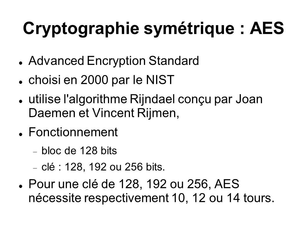 Cryptographie symétrique : AES