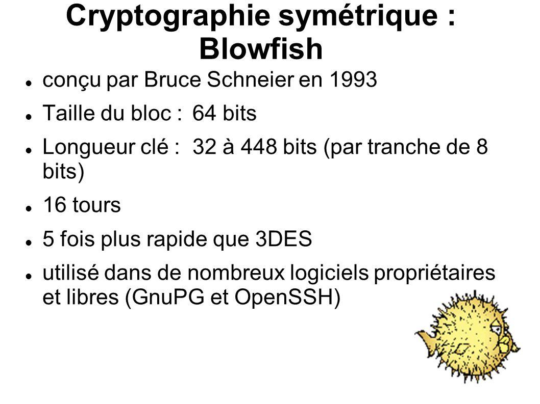 Cryptographie symétrique : Blowfish