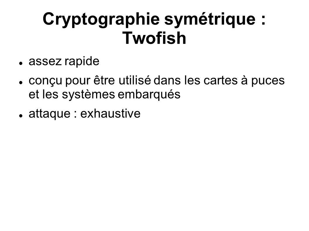 Cryptographie symétrique : Twofish