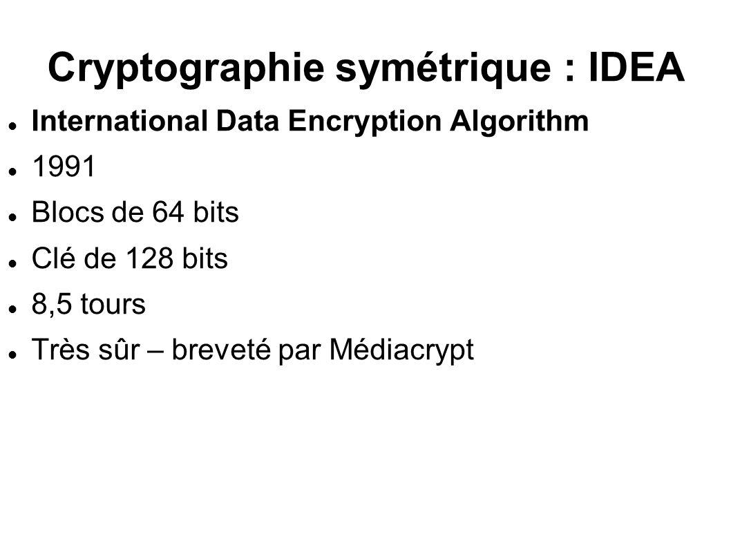 Cryptographie symétrique : IDEA