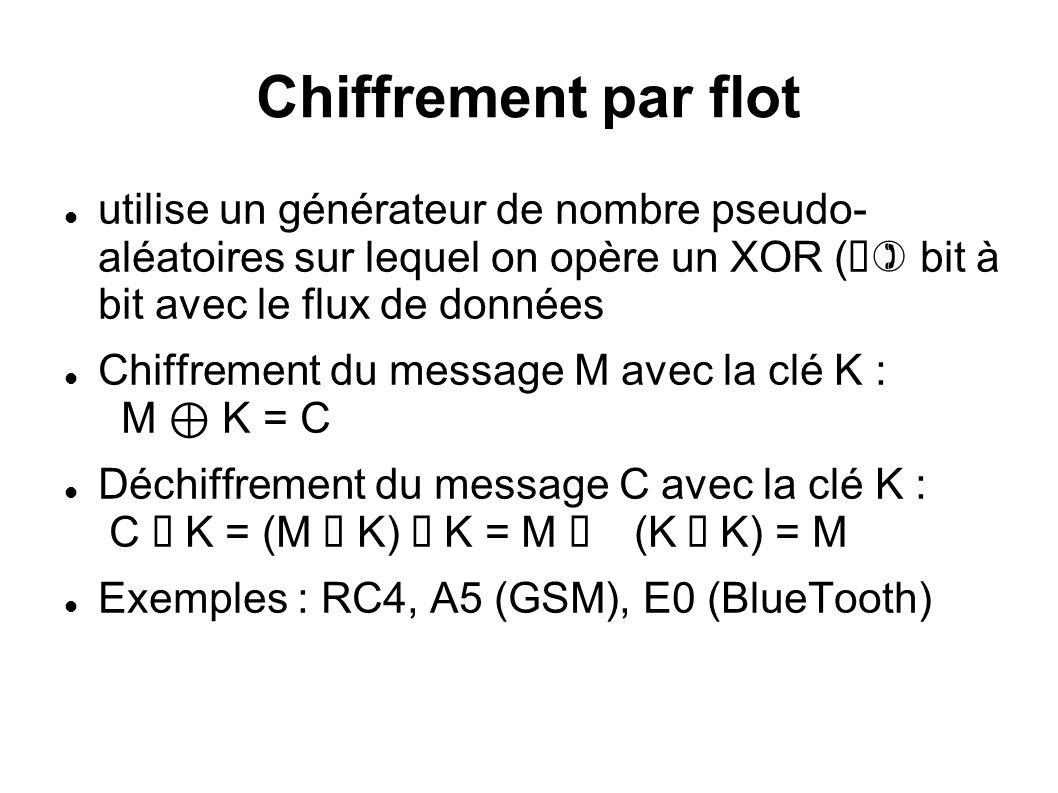 Chiffrement par flot utilise un générateur de nombre pseudo- aléatoires sur lequel on opère un XOR (⊕ bit à bit avec le flux de données.