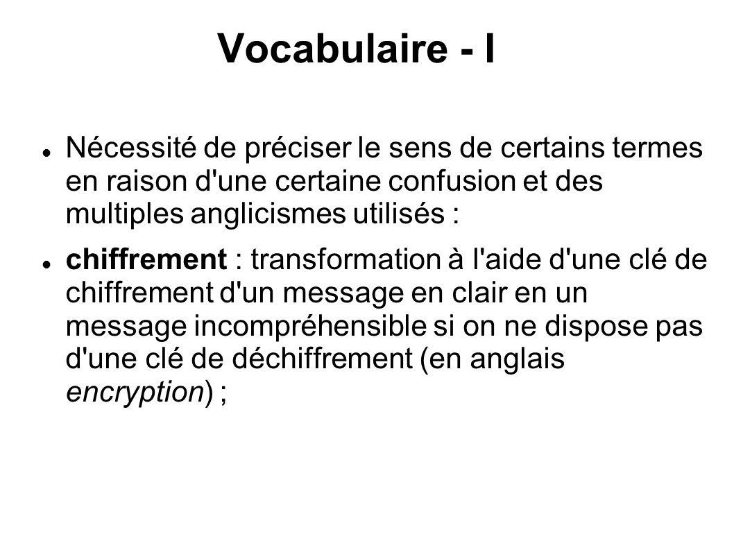 Vocabulaire - I Nécessité de préciser le sens de certains termes en raison d une certaine confusion et des multiples anglicismes utilisés :