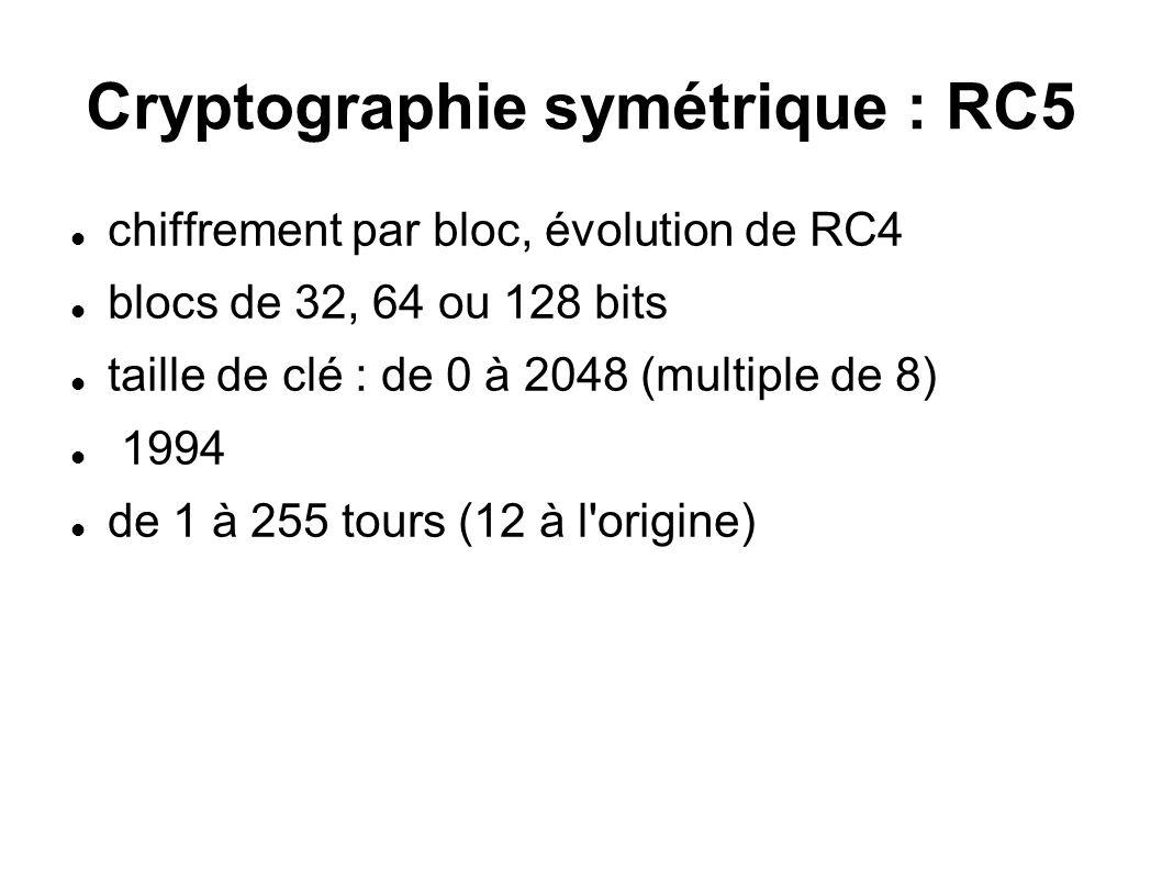 Cryptographie symétrique : RC5