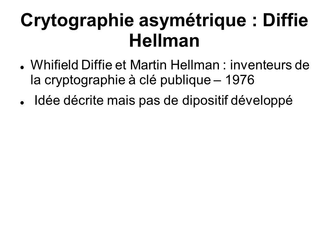 Crytographie asymétrique : Diffie Hellman