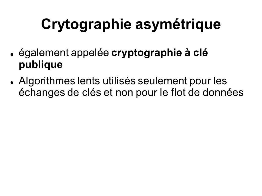 Crytographie asymétrique