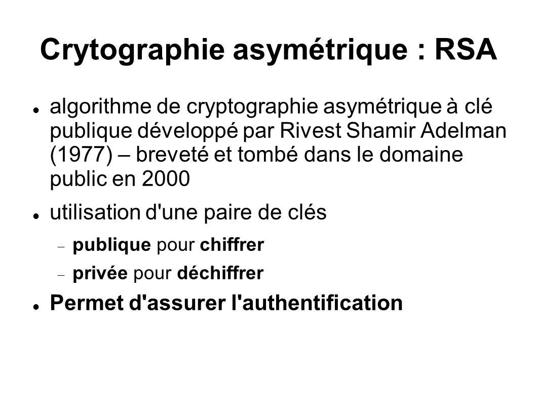 Crytographie asymétrique : RSA