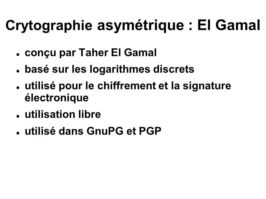 Crytographie asymétrique : El Gamal
