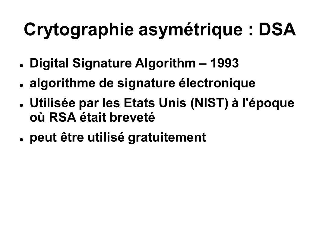 Crytographie asymétrique : DSA