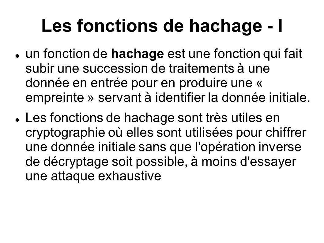Les fonctions de hachage - I